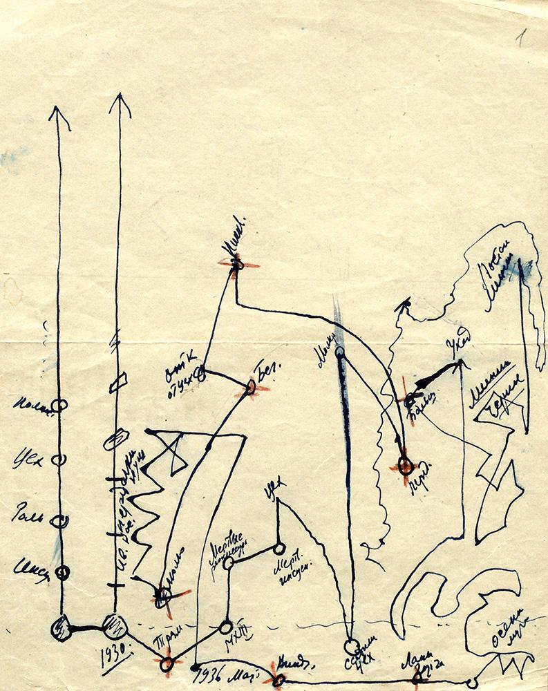 Рисунок, схематически изображающий ход творческой жизни М.А. Булгакова с 1930 по 1937 гг. [1937 г.]